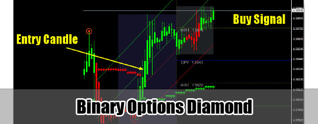 Binary Options Diamond